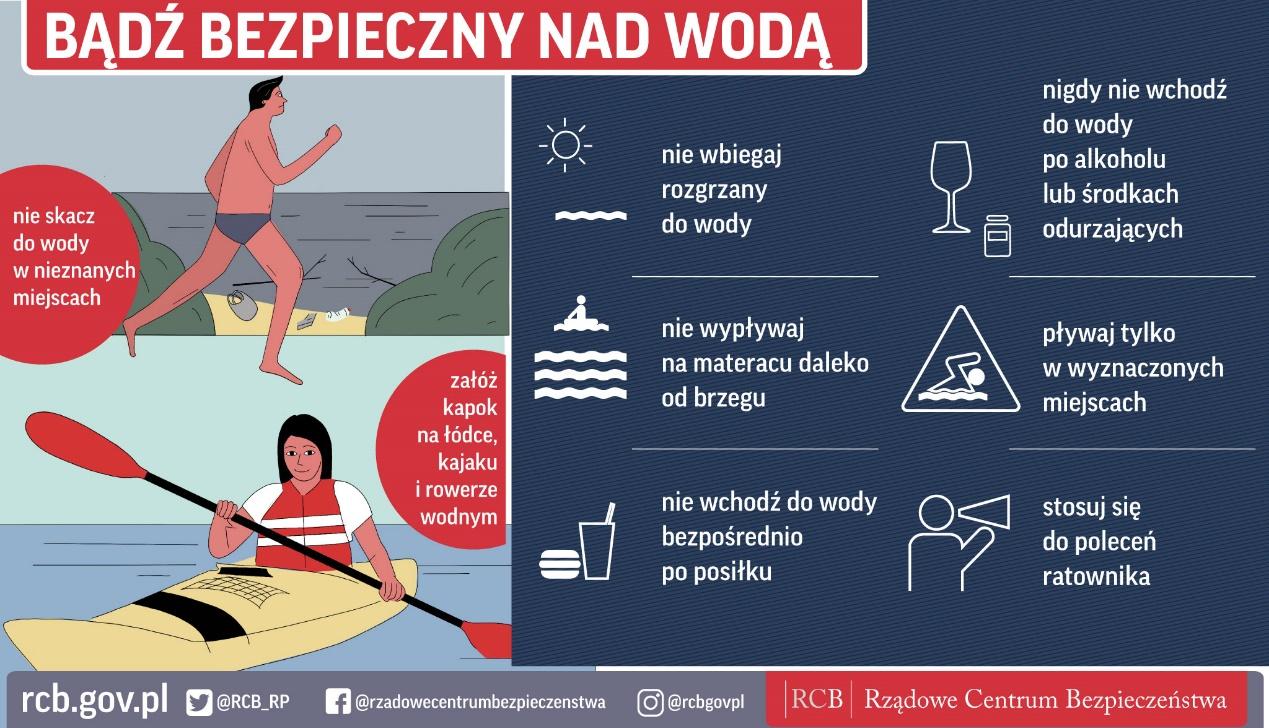 Plakat Bądź bezpieczny nad wodą